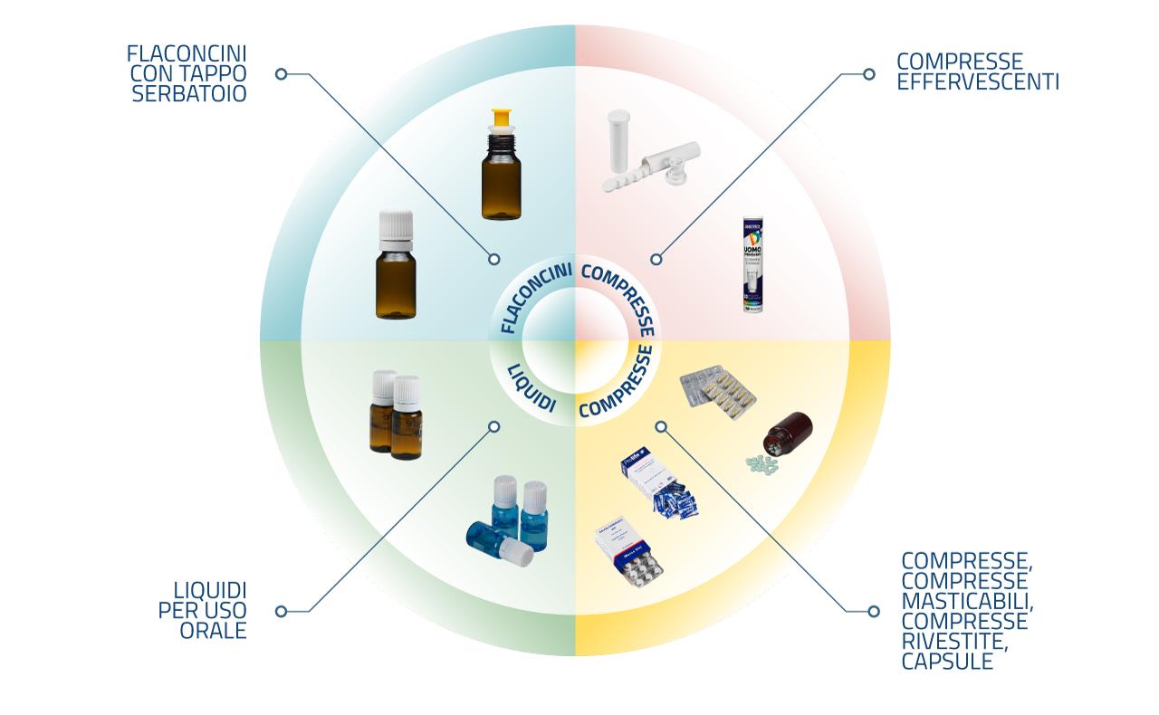 integratori-zeta-farmaceutici